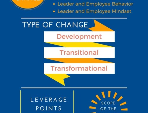 Case for Change Framework Infographic